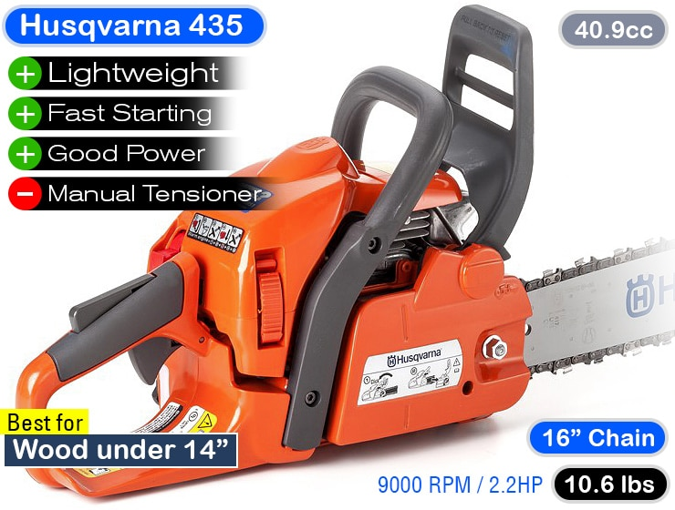 husqvarna 435 chainsaw review 2018 sawinery rh sawinery net husqvarna 435 chainsaw parts manual Husqvarna 445 X-Torq Manual