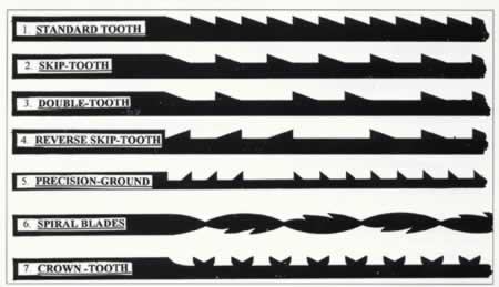 best scroll saw blades