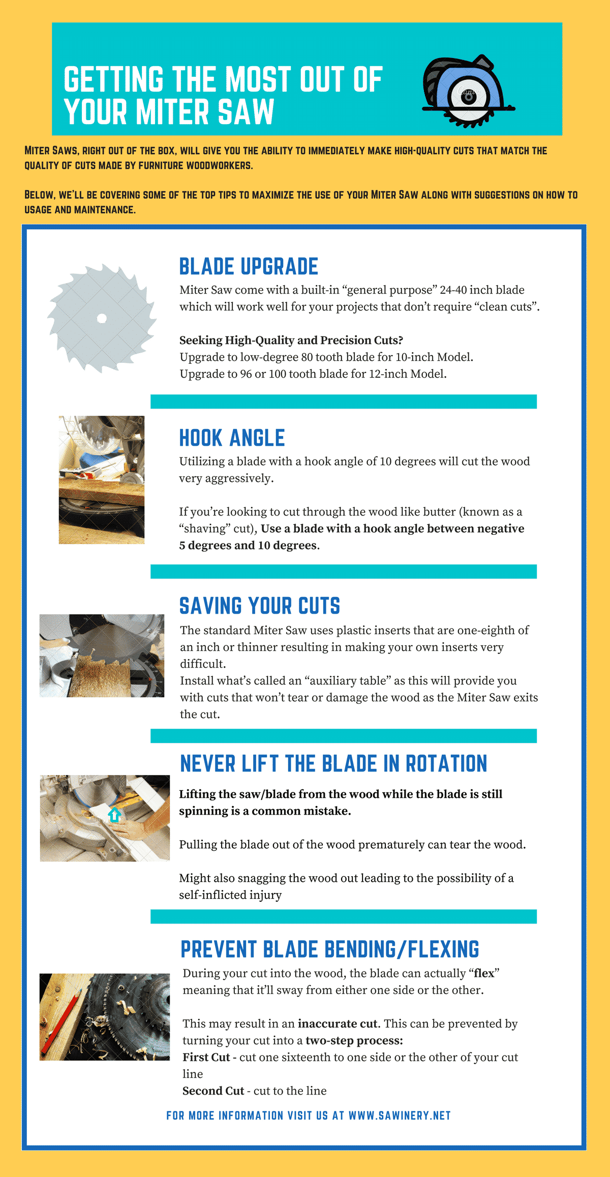 Miter Saw Infographic