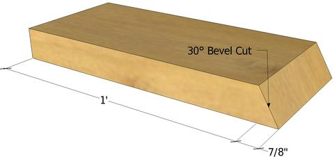what is bevel cut