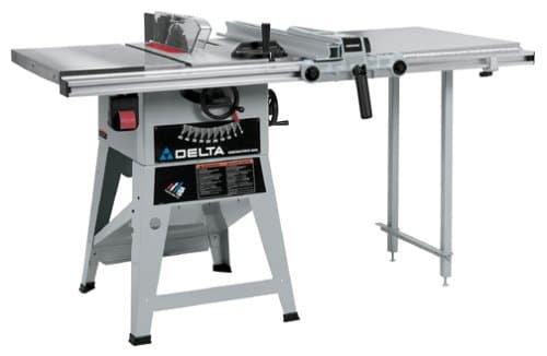 Table Saws Types And Features Sawinery