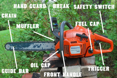 how to use and maintain chainsaw