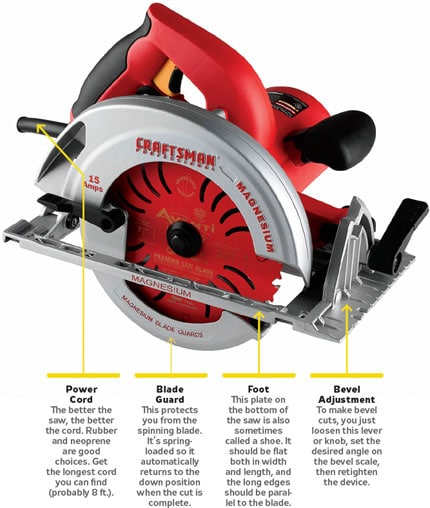 how to use circular saw