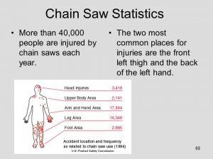 chainsaw injury statistics