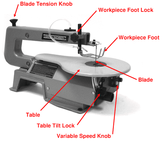 what is scroll saw