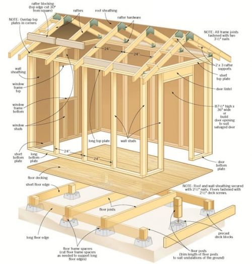 A sample shed from Ryan Shed Plans