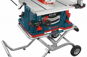 What are Jobsite Table Saws