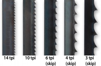Band saw blades types