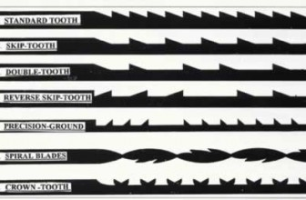 Best Scroll Saw Blades for 2017