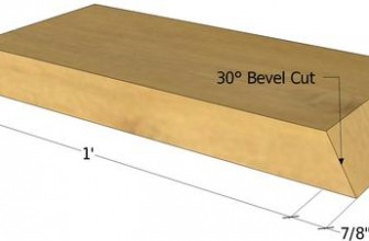 What is Bevel Cut and What's the use of it ?