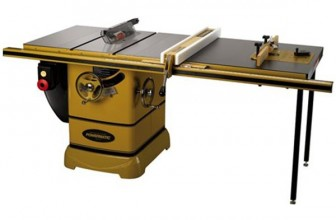 What are Cabinet Table Saws ?