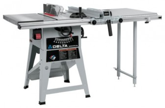What Are Contractor Table Saws ?