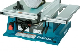 Best Small Table Saw on the Market 2017