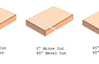 Bevel VS Miter Cut