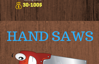 Saws 101 – Different Types Of Saws With Their Uses And Prices