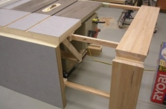 Table Saws Types and Features