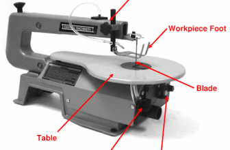 What is Scroll Saw and what it used for